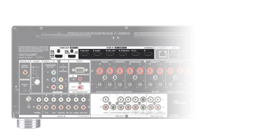TX-RZ50 AV Receiver rear view with white overlay to show HDMI features